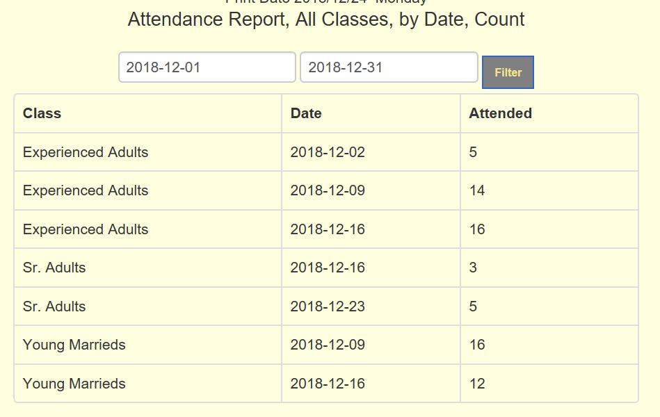 attendance%20report