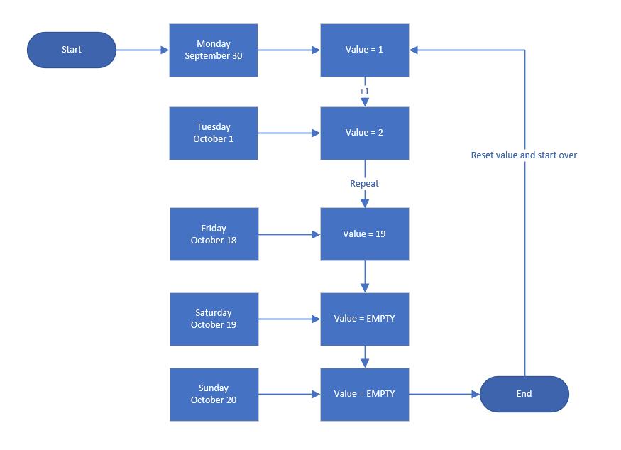 PHP%20script
